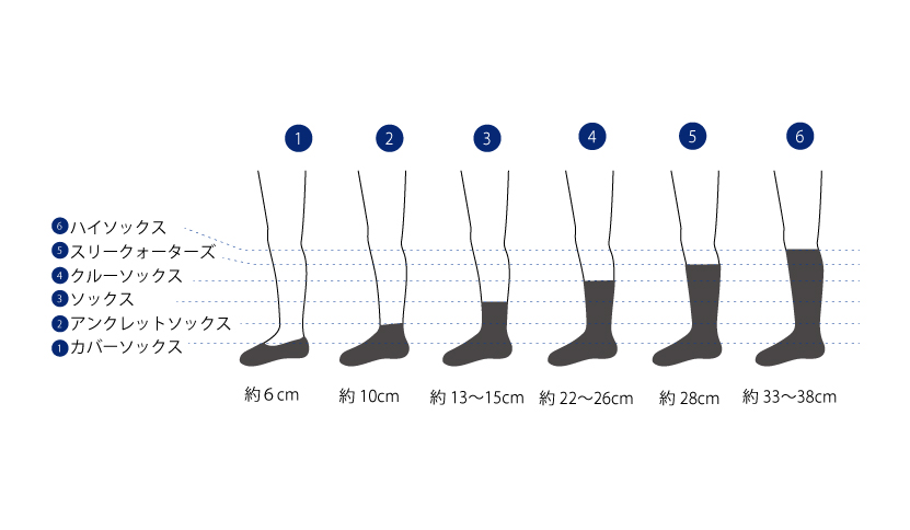靴下の丈別呼称
